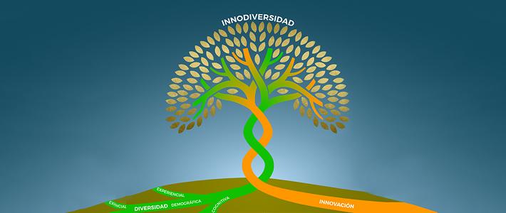 Arbol de la Innodiversidad